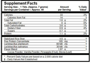 Nutritional Facts for Nutritional Essentials
