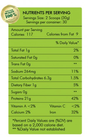 Nutritional Facts for Liyf Essentials